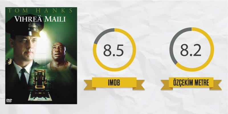 The Green Mile – Yeşil Yol